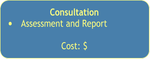 Consultation  •	Assessment and Report  Cost: $